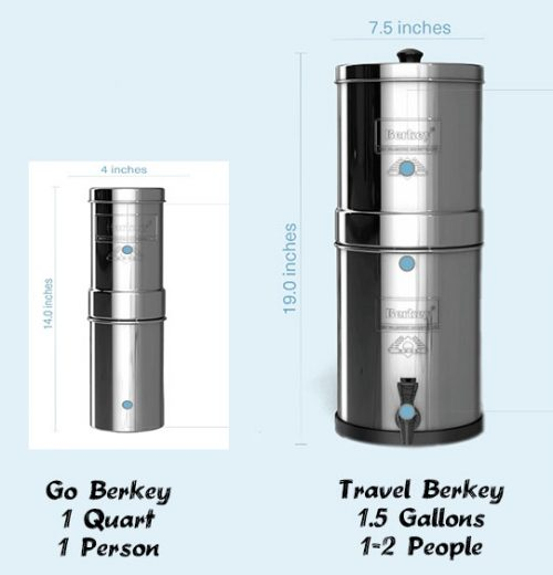 Travel Berkey vs Go berkey